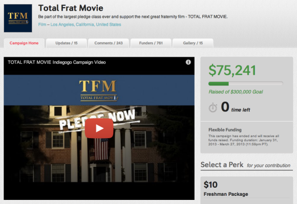 A goal of $50,000 would've made this fun campaign for Total Frat Movie more successful than the goal of $300,000.